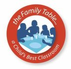THE FAMILY TABLE... A CHILD'S BEST CLASSROOM