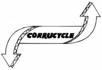 CORRUCYCLE
