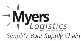 MYERS LOGISTICS A MYERS INDUSTRIES COMPANY SIMPLIFY YOUR SUPPLY CHAIN