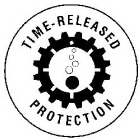TIME-RELEASED PROTECTION