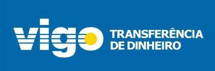 Vigo Transferencia De Dinheiro