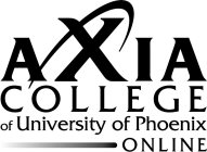 axia college of university of phoenix 2 essay University of phoenix student and faculty portal enter username and password to log in.