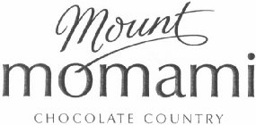MOUNT MOMAMI CHOCOLATE COUNTRY Trademark of mkm GmbH