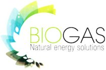 BIOGAS NATURAL ENERGY SOLUTIONS