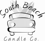 SOUTH BEACH CANDLE CO.