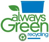 ALWAYS GREEN RECYCLING