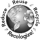 REDUCE REUSE RECYCLE RECOLOGIZE