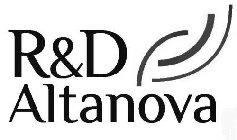 R&D Altanova, Inc. Trademarks :: Justia Trademarks