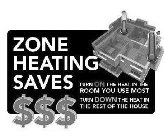 ZONE HEATING SAVES TURN ON THE HEAT IN THE ROOM YOU USE MOST TURN DOWN THE HEAT IN THE REST OF THE HOUSE $$$