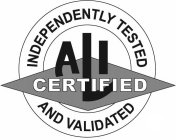 ALI CERTIFIED INDEPENDENTLY TESTED AND VALIDATED