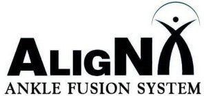 ALIGNX ANKLE FUSION SYSTEM