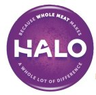 HALO BECAUSE WHOLE MEAT MAKES A WHOLE LOT OF DIFFERENCE