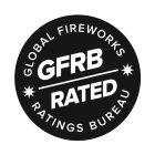 GLOBAL FIREWORKS GFRB RATED RATINGS BUREAU