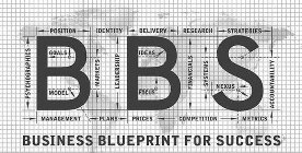 Bbs business blueprint for success psychographics management model image for trademark with serial number 87284223 malvernweather Images