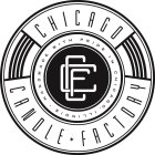 CHICAGO CANDLE FACTORY HANDMADE WITH PRIDE IN CHICAGO, ILLINOIS
