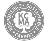 KCMA CERTIFIED RESPONSIBLE SUSTAINABLE CABINET
