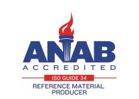 ANAB ACCREDITED ISO GUIDE 34 REFERENCE MATERIAL PRODUCER