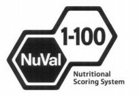 NUVAL 1-100 NUTRITIONAL SCORING SYSTEM