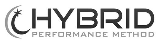 Hybrid Performance Method >> Hybrid Performance Method Trademark Application Of The