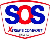 SOS XTREME COMFORT SINCE 1934