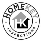 An image of a house with the letters H and K inside the house tied together. There are two circles around the image of the house with the wording HOMEKEY INSPECTIONS inside the two circles and two dots separating the words HOMEKEY and INSPECTIONS