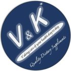 V&K, Taking care of your health day to day, Quality dietary supplements