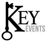 """""""Key Events"""" """"Key"""" """"EVENTS"""" """"K"""" """"E"""" """"Y"""" """"V"""" """"N"""" """"T"""" """"S"""""""