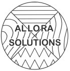 ALLORA SOLUTIONS